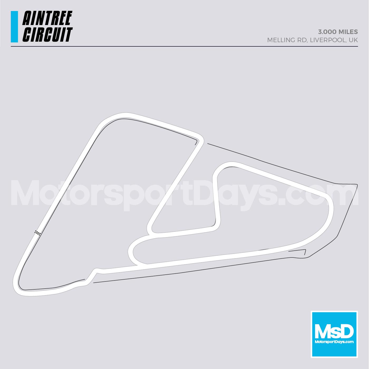 Aintree-Circuit-track-map