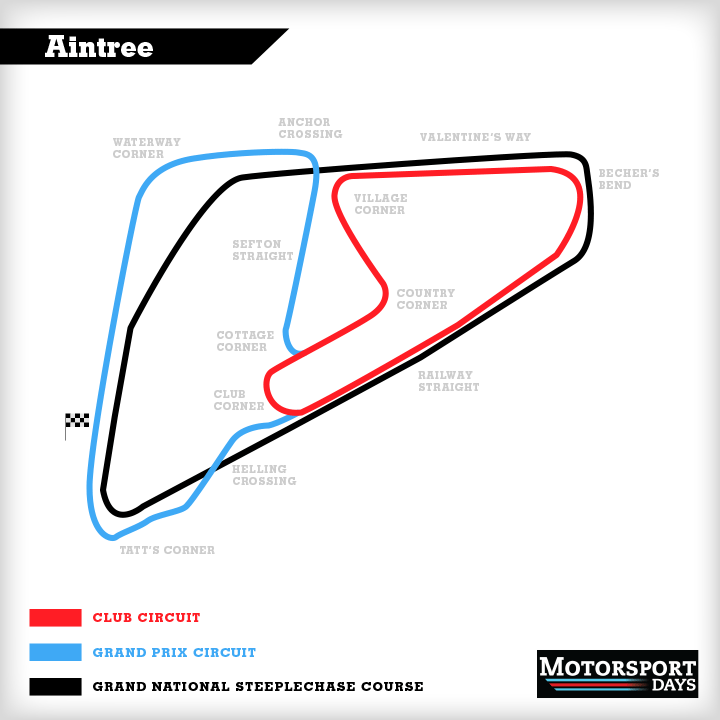 Aintree Circuit Guide