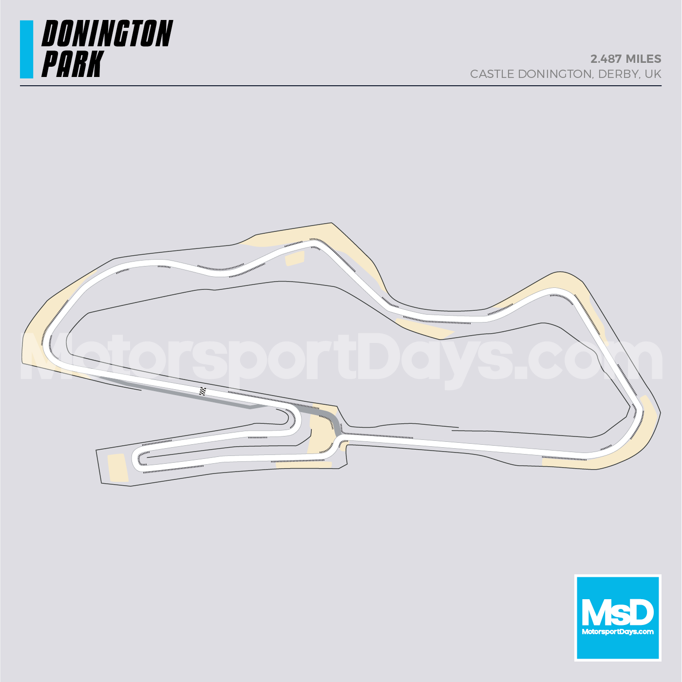 Donington-Circuit-track-map