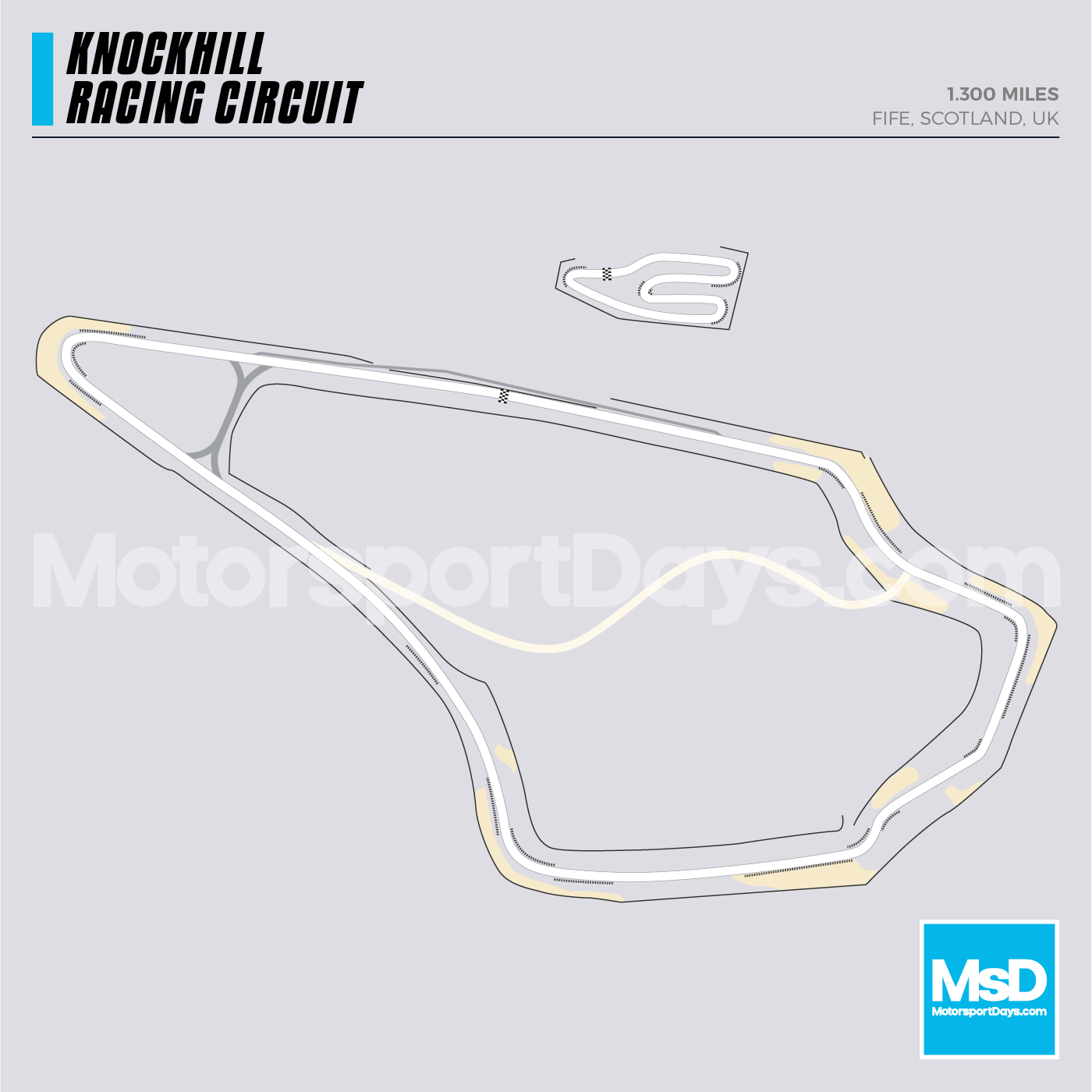 Knockhill-Circuit-track-map