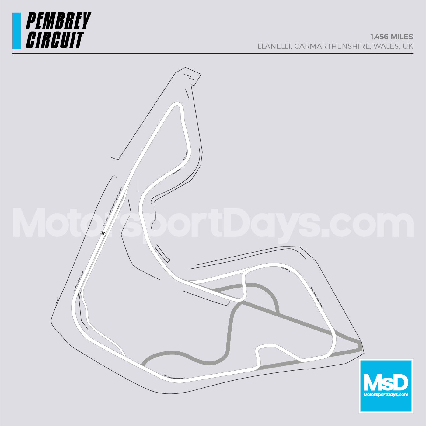 Map Of Uk Race Tracks.Pembrey Track Guide