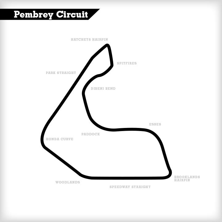 Pembrey Circuit Track Days Test Days motorsportdays.com