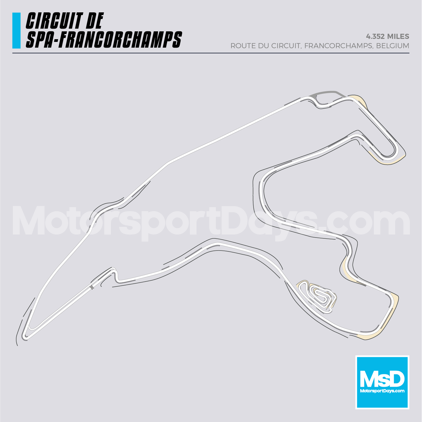 Spa Francorchamps Circuit track map
