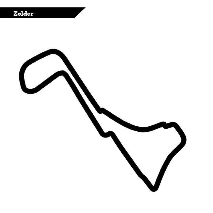 Circuito Zolder : Zolder track guide