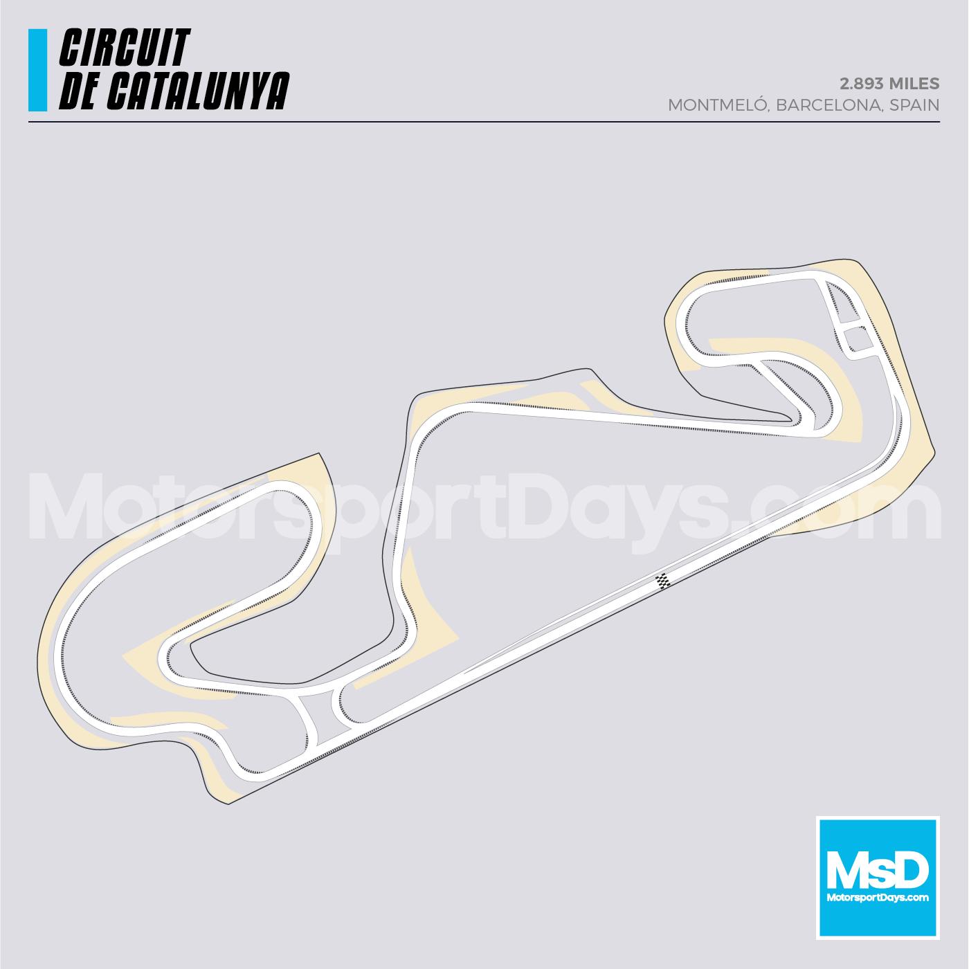 De-Catalunya-Circuit-track-map