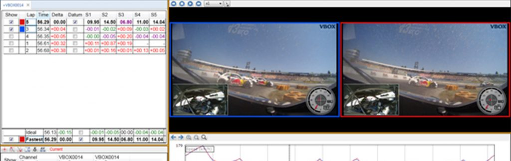 VBOX-Video-HD2-Camera-Launched-motorsport-track-days-4