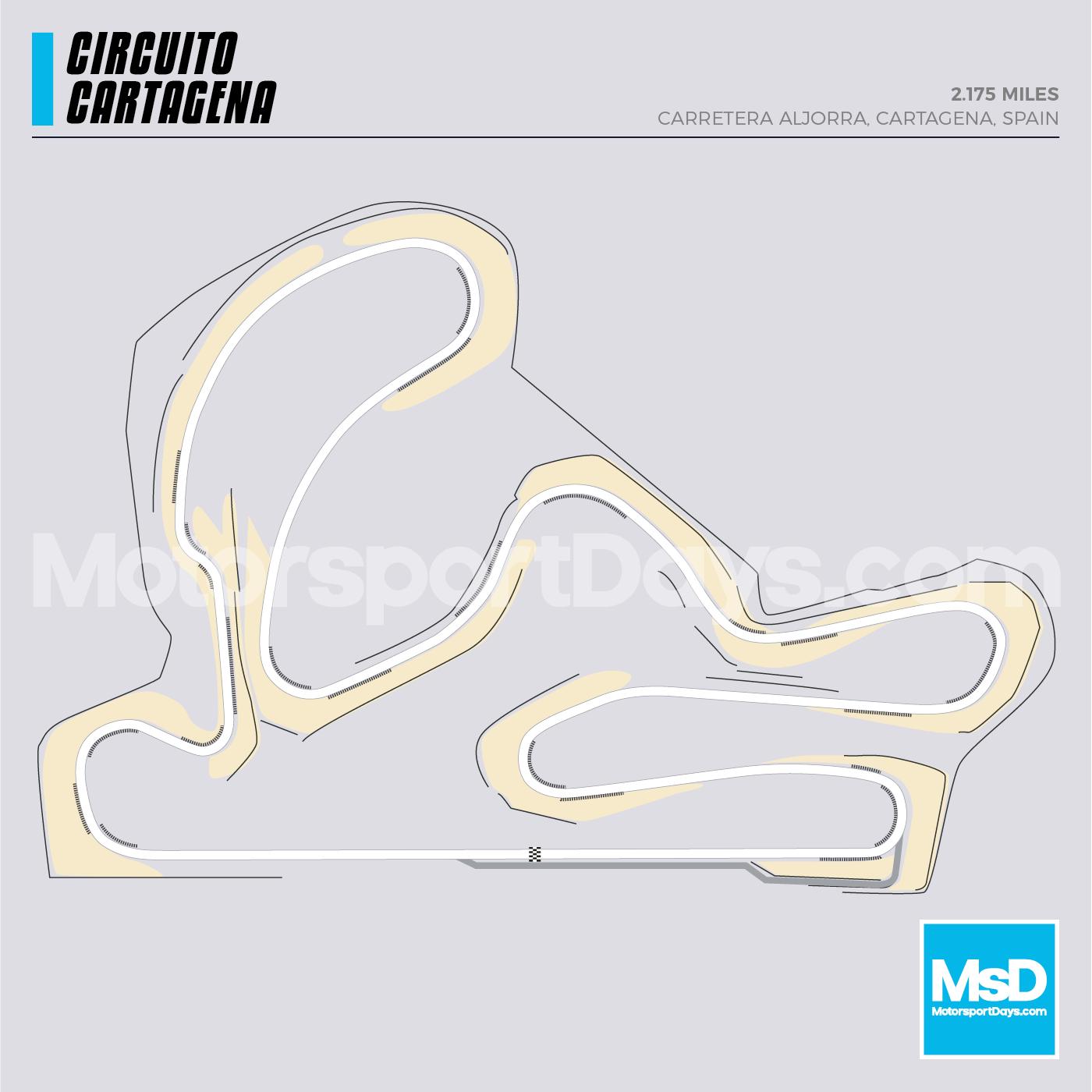 Cartagenta-Circuit-track-map