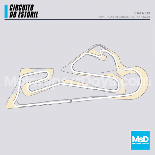 Estoril-Circuit-track-mapMAPS