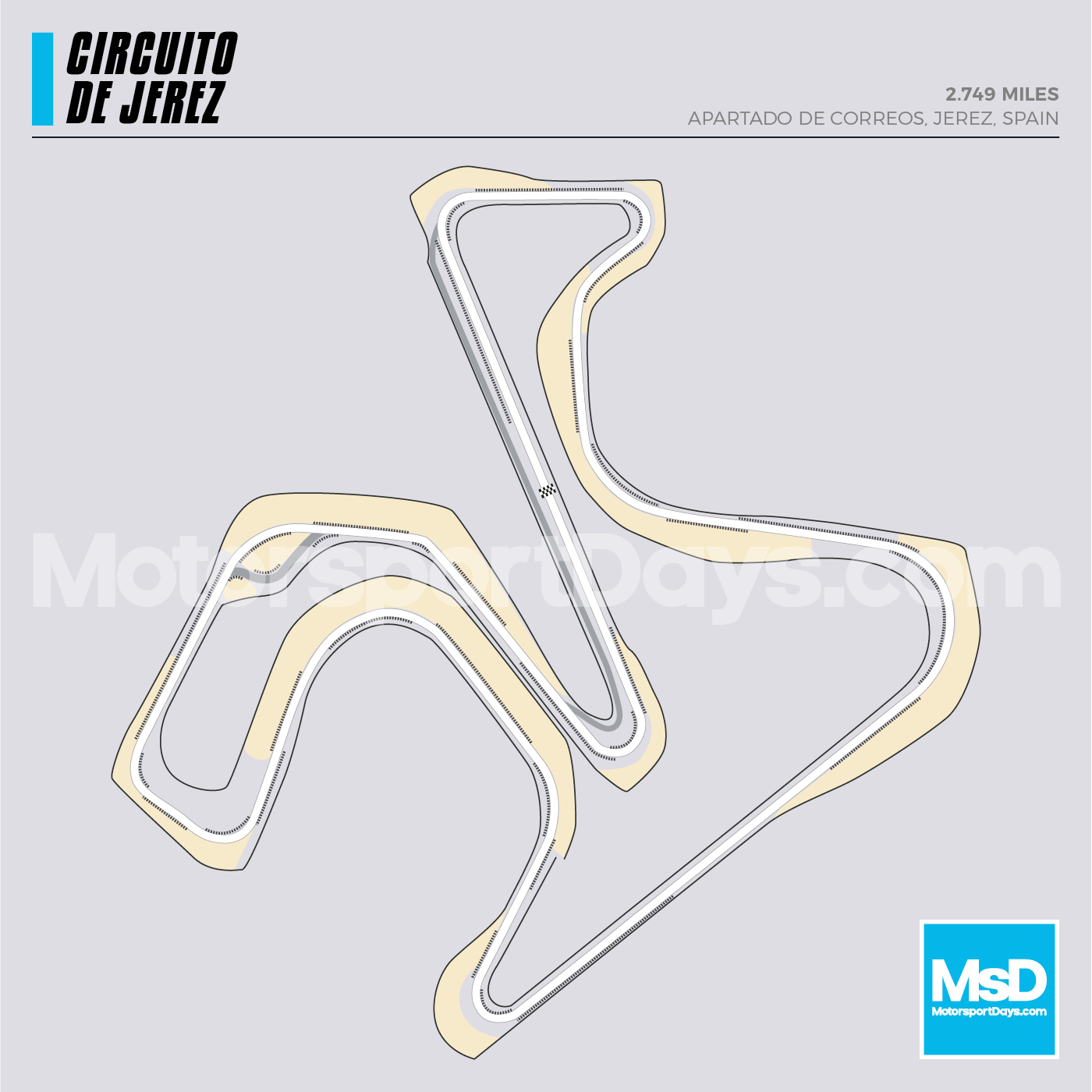Jerez-Circuit-track-map