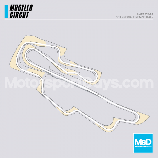Mugello-Circuit-track-map