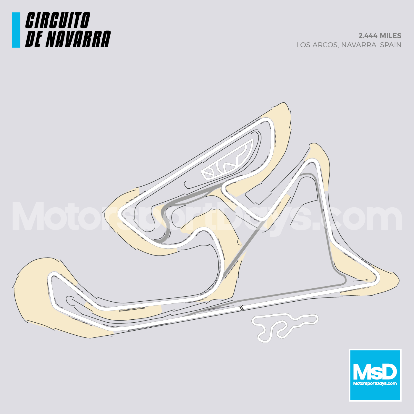 Navarra-Circuit-track-map